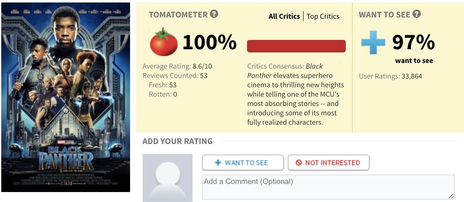 """""""Black Panther"""": Las primeras críticas de lo nuevo de Marvel son impresionantes"""