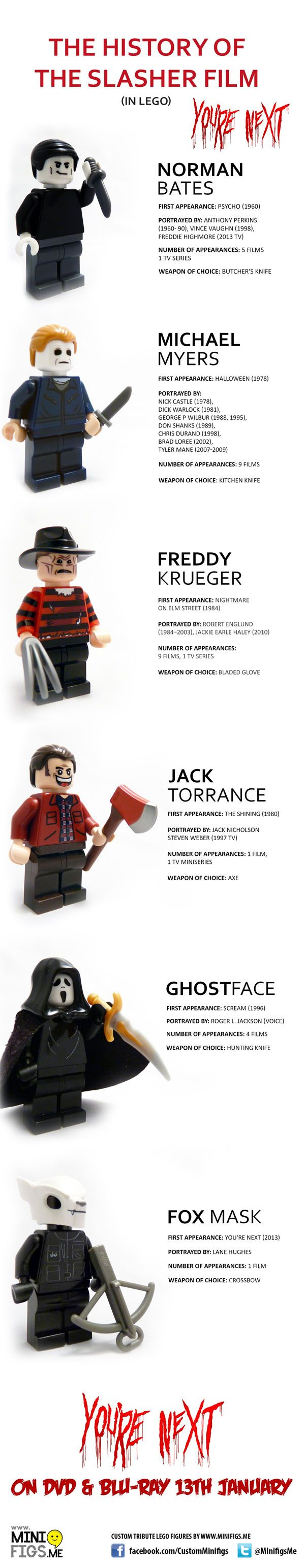 Lego Tu Eres el Siguiente 2